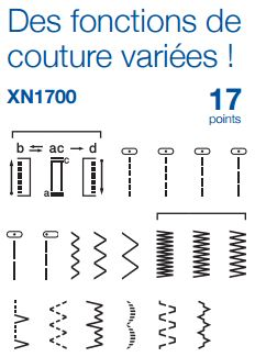 Bavoir en coton bio personnalisable for Machine a coudre xn1700